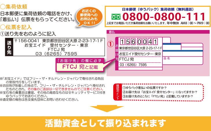 送付先住所:〒153-0063東京都目黒区目黒3-8-10お宝エイド受付センター 03-5719-6665 品名の欄に必ずFTCJ宛お宝エイドと明記ください。
